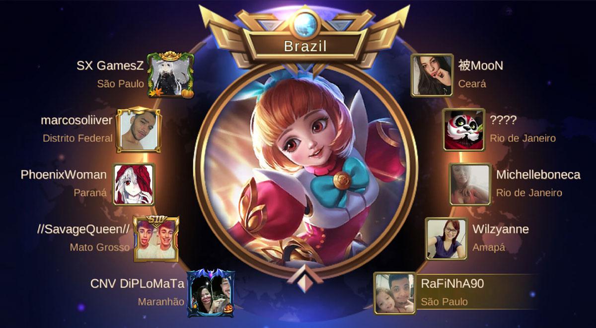 Cepat Mendapatkan Title Supreme di Mobile Legends